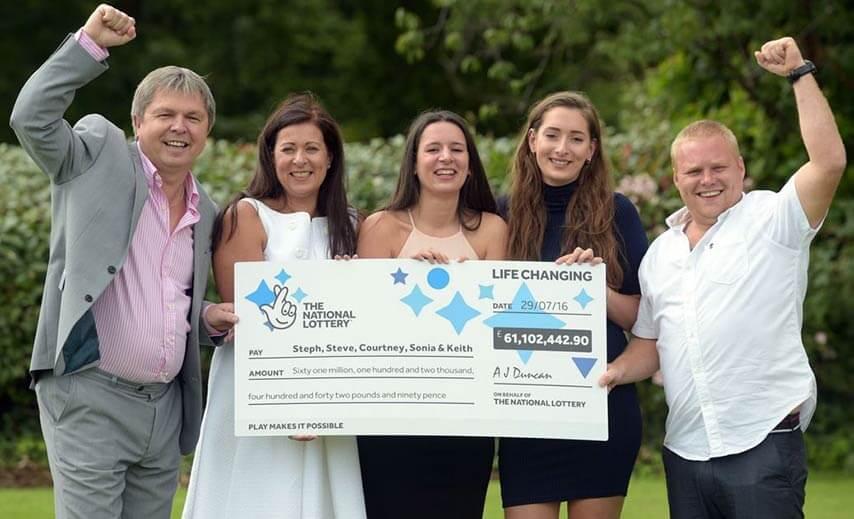 Sonia Davies wygrała 61,1 mln funtów